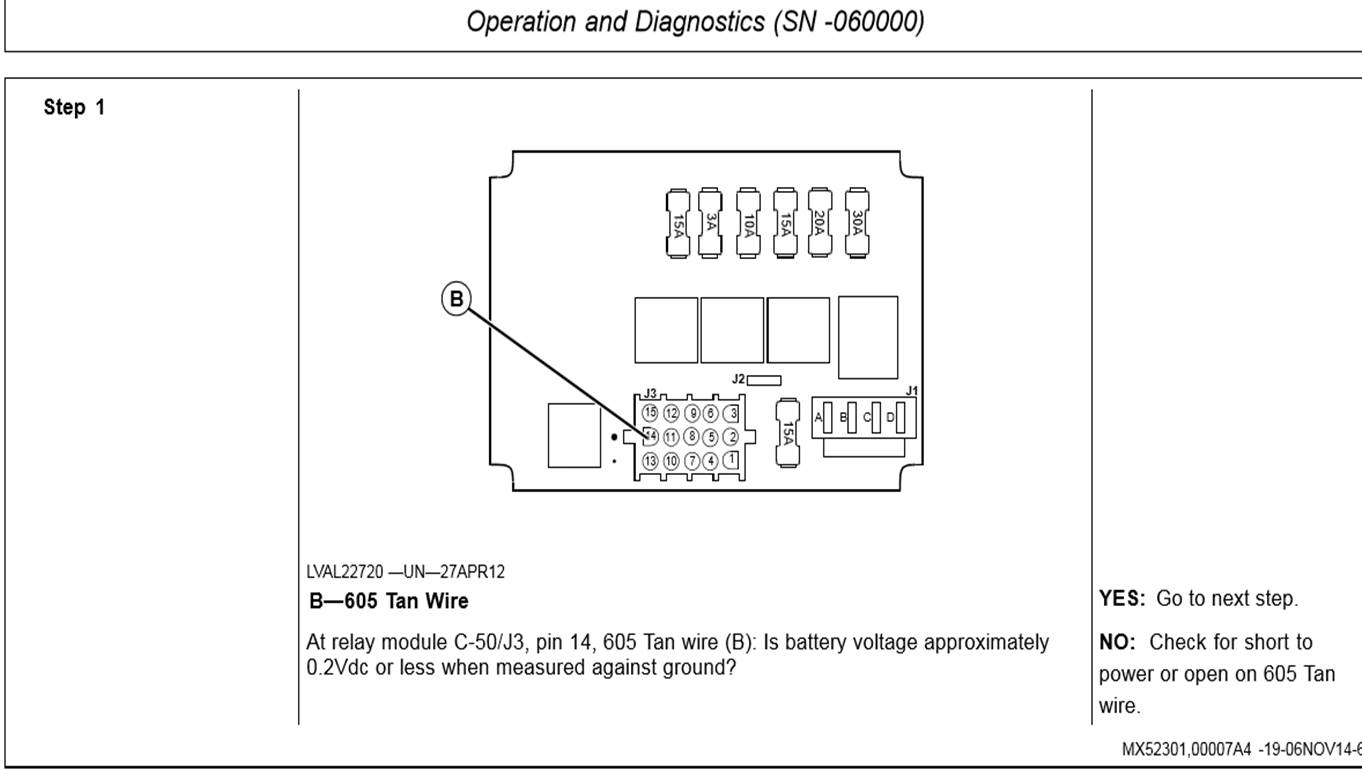 825i fuse box wiring diagram content 6X4 Gator Parts Diagram