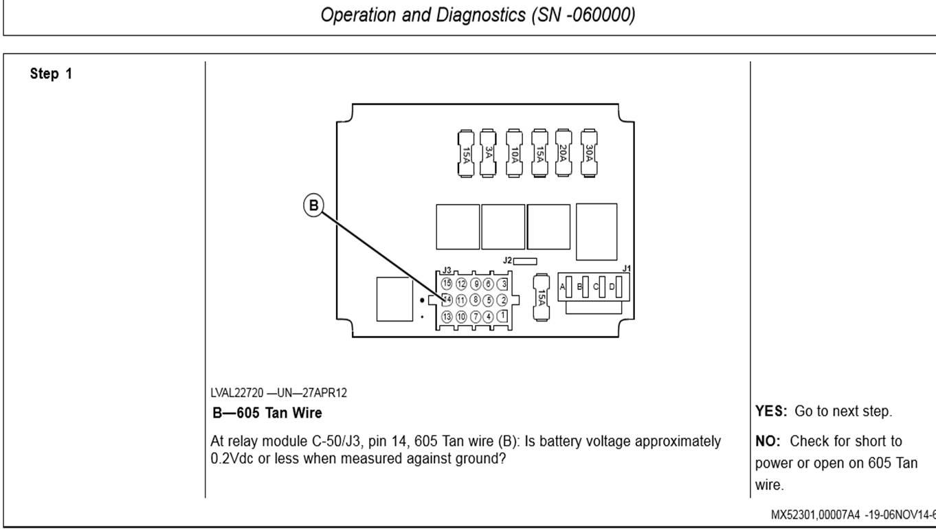 John Deere Gator 825i Wiring Schematic
